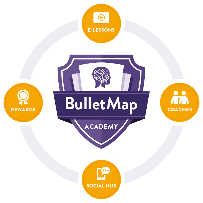 BulletMap Logo with 4 pillars